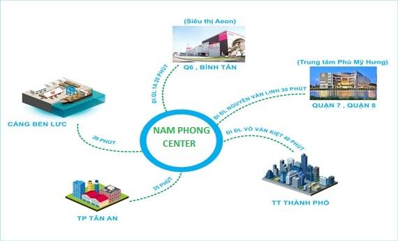 Tiện ích Nam Phong Center