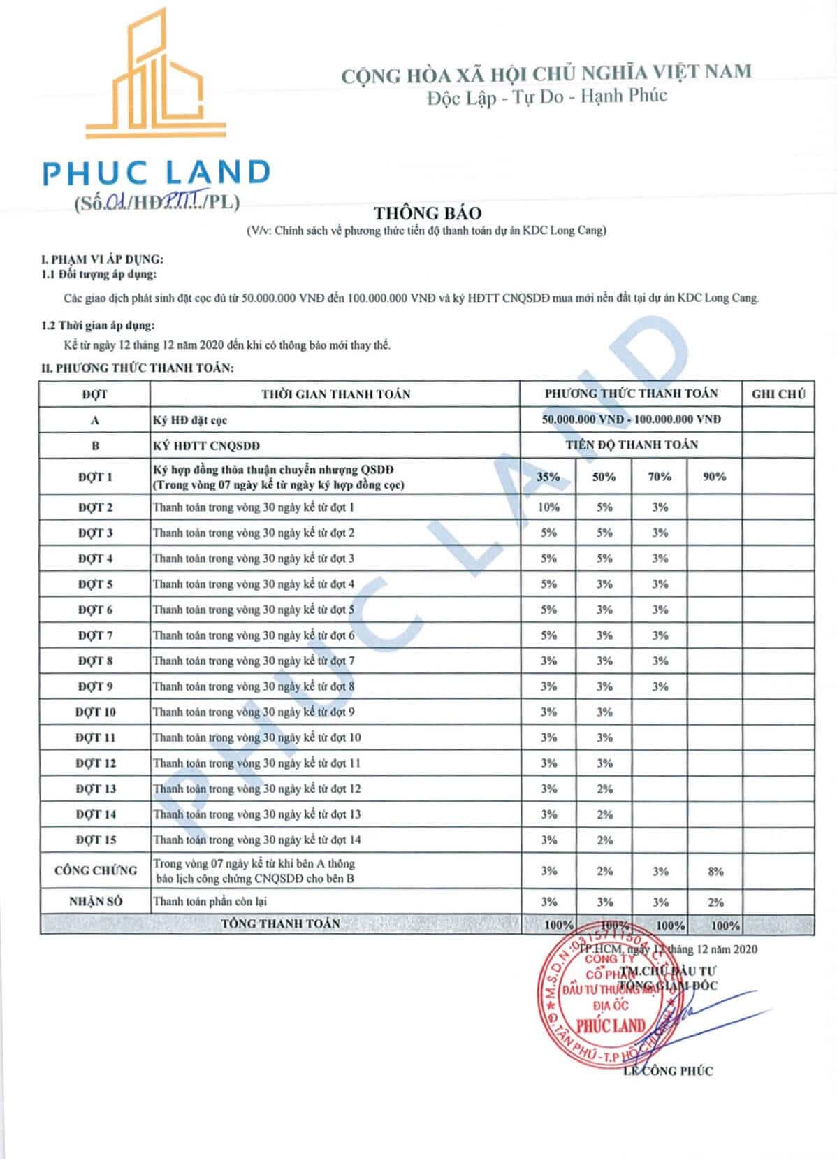 Thanh toán linh hoạt tại Long Cang RiverPark