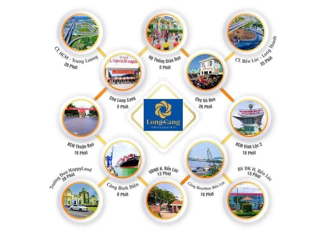 Tiện ích ngoại khu dư án Long Cang River Park
